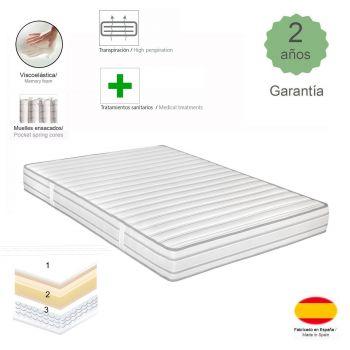Colchón Super VS, dormitorios cómodos y modernos
