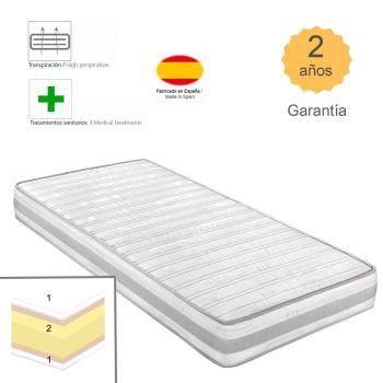Colchón Sensocel protege tu espalda mientras duermes
